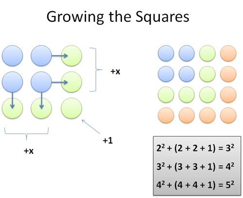 growing_squares