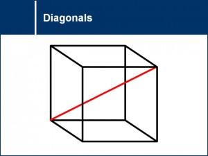 sec_math_geometry_diagonals-940x705