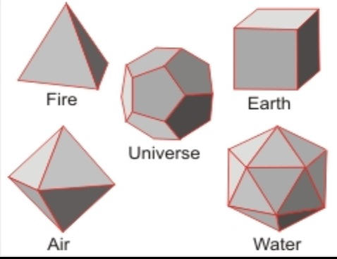 2019-09-25 21_37_42-Platonic solids, water and the golden ratio